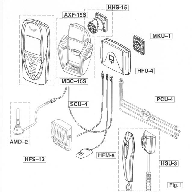 nokia hfu 2 wiring diagram   26 wiring diagram images