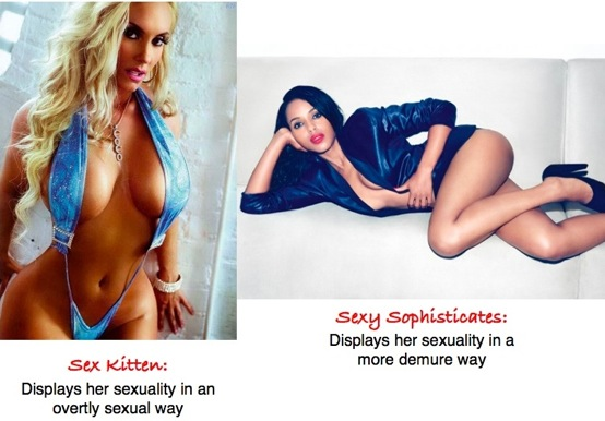 Which type of women do men really prefer: Sexy or Sophisticate