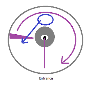 Illustration of the maze beginning to form; Durumu still faces the entrance; a purple cone of fog forms on one side, then moves to fill the floor in a circle moving behind him.  The raid should move in the opposite direction the fog starts forming.