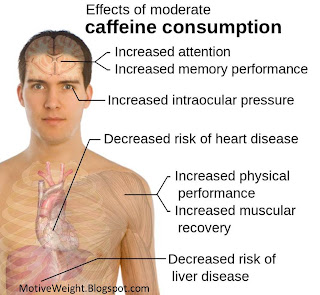 Health+benefits+of+coffee The Health Benefits of Coffee