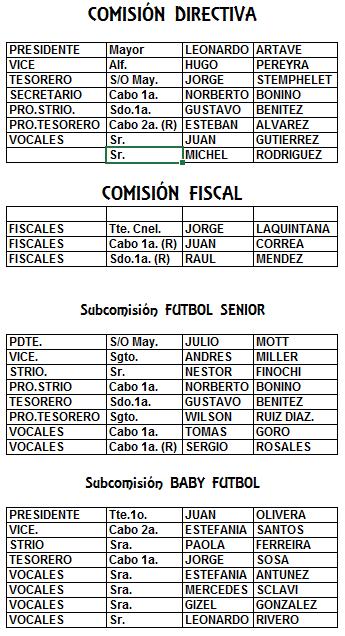 Comisión Directiva y Sub-Comisiones del Club
