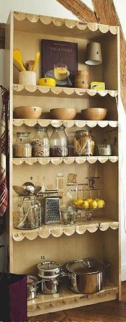 Как организовать хранение вещей