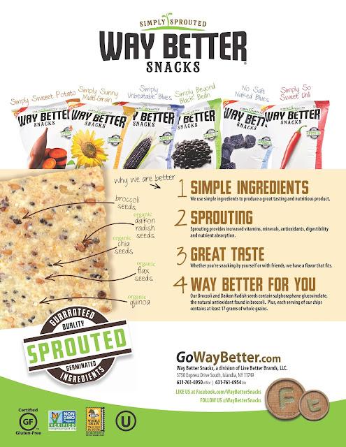 Free Organic Food Sell Sheet Template
