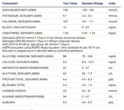 jm s adventure with myeloma lab results uch inpatient april 13 2012