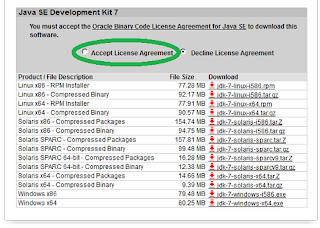 Download Oracle Java
