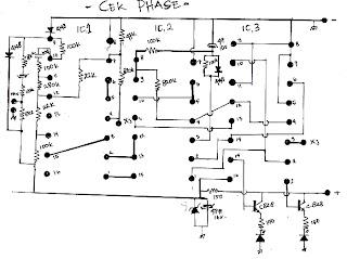 check phase schema