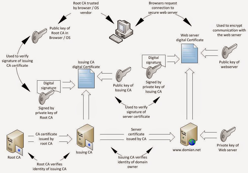 2003 bmw 525i fuse box diagram