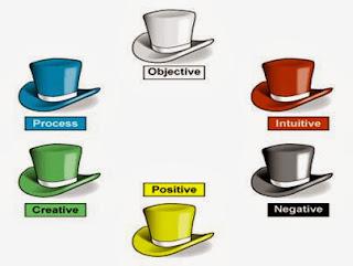 أي قبعات التفكير 6 تعكس نمط تفكيرك ?!