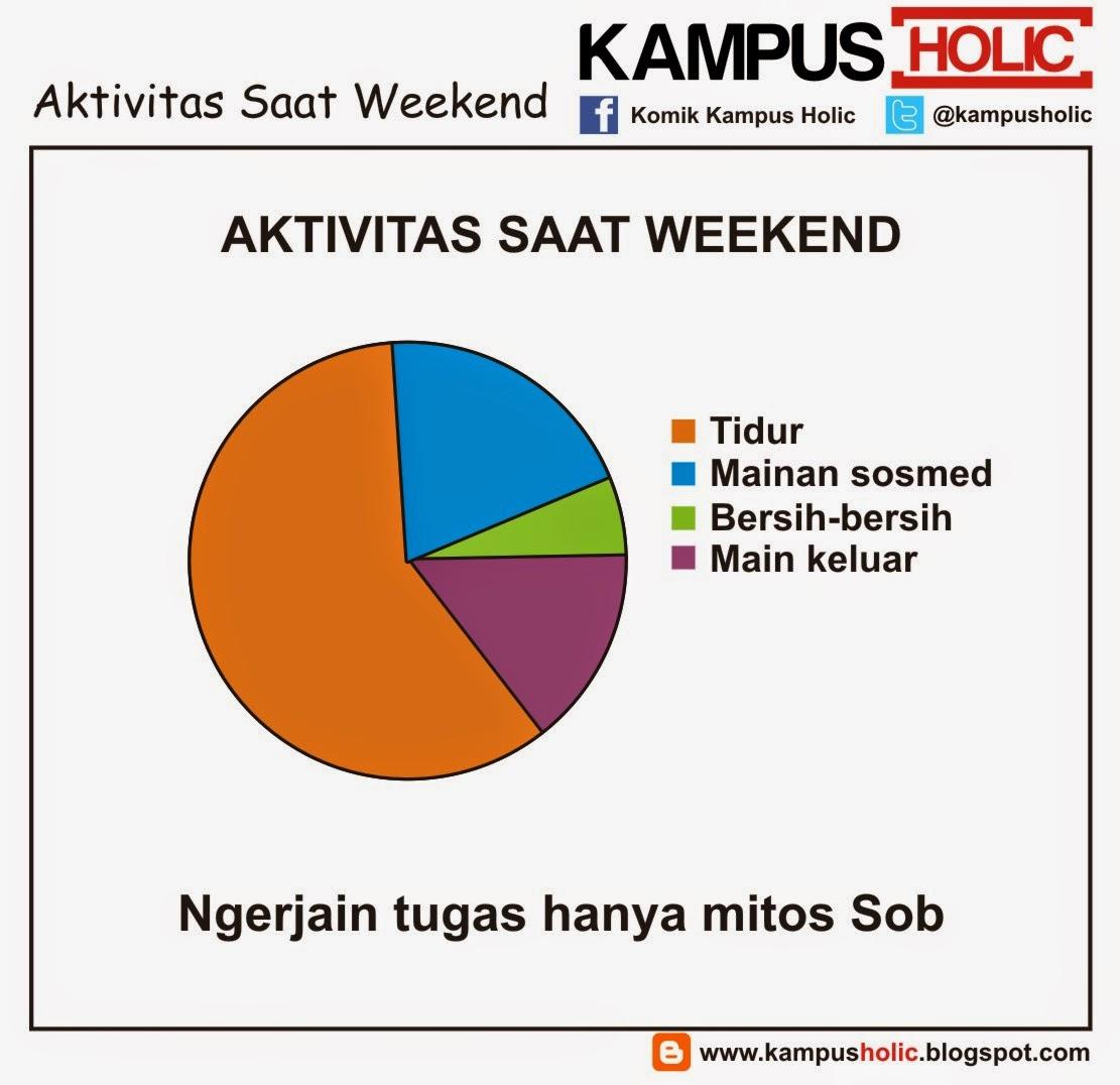 #498 Aktivitas Saat Weekend