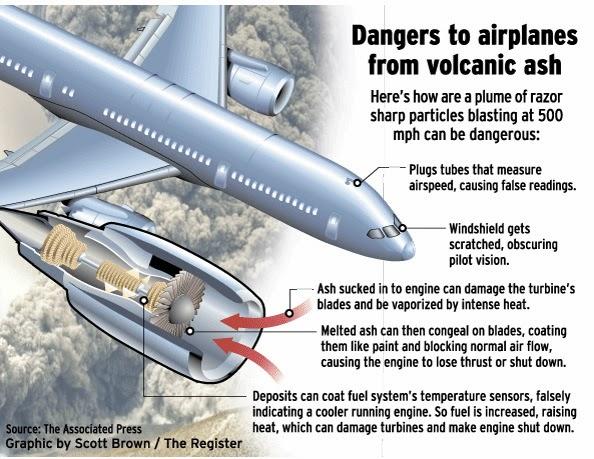 akibat-debu-vulkanik-bagi-pesawat