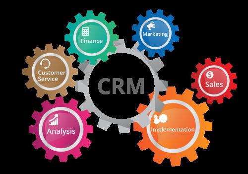 Основные возможности систем crm