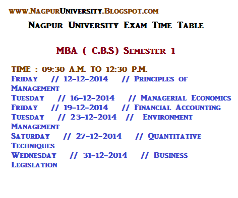 mba 1st semester exam papers Syllabus mba 1st sem - download as pdf file (pdf), text file the examination paper will include questions from each unit and case analysis is compulsory of.