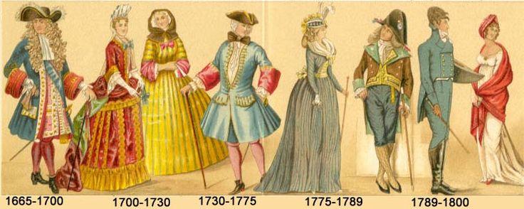 Fashion - Wikipedia 63