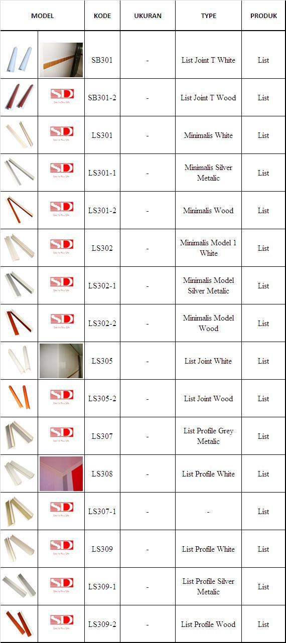 SHUNDA PLAFON PVC: Produk List