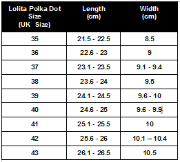 How to Measure Your Feet | Lolita Polka Dot