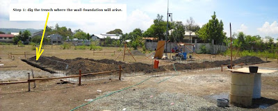 House and Lot For Sale – Philippines – Residential Houses