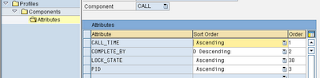 Call lists: Next call determination using the call dispatcher, Acorel