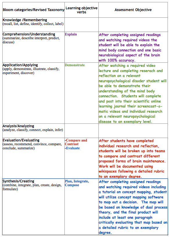 compare and contrast assessment and evaluation Teacher assessment and evaluation - nea jan to cite this article bennett, randy elliot() 'formative assessment a critical review ', assessment in education principles, policy practice pdf formative evaluation of an educational assessment technology researchgate formative.
