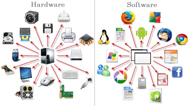 cuales son los hardware y software
