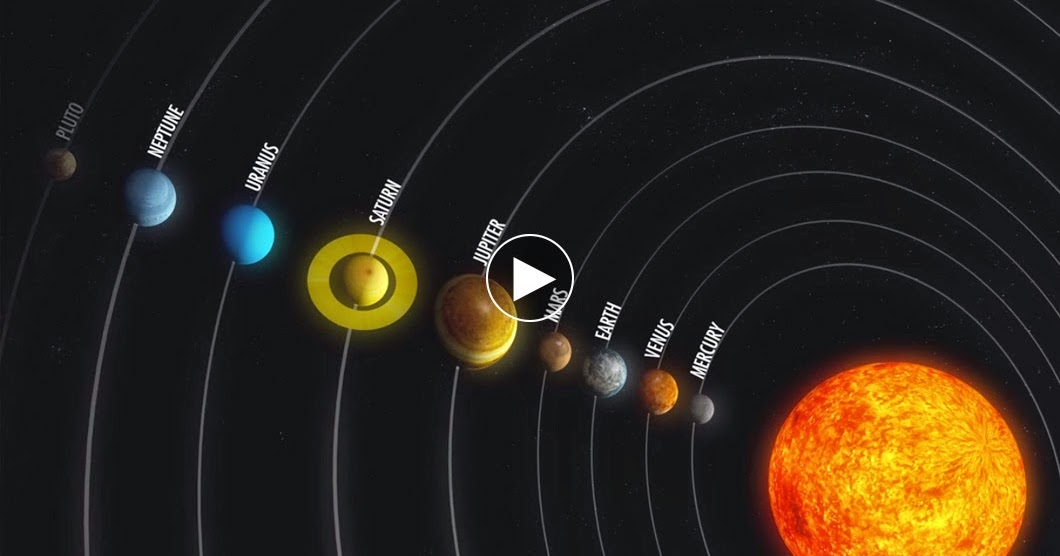 a report on the individual planets of the solar system My whats app : +91-8398957646 project report / essay - solar system the solar system consists of the sun, the nine planets and their satellites (or moons), and thousands of other smaller heavenly bodies are revolving around it.