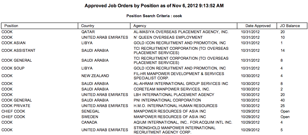 POEA List Of Agencies Recruiters
