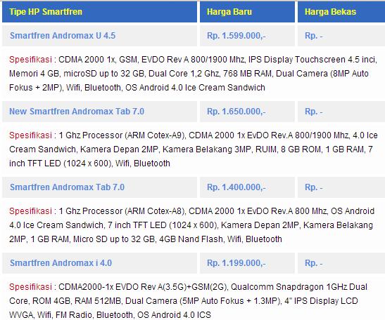 Daftar Harga HP Smartfren Terlengkap 2013