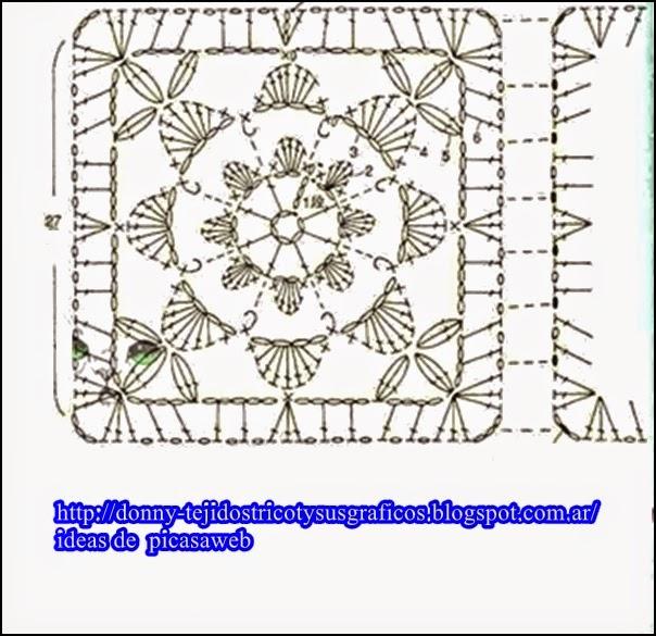 Patrones ganchillo crochet graficos tricot dos agujas - Cuadraditos de crochet ...