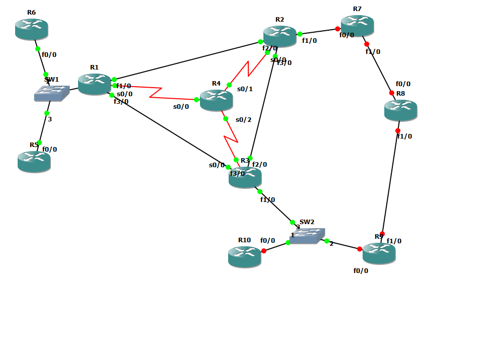 Cisco Studies: Lab 1 Eigrp with frame relay