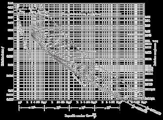 Diagram moody adalah pdf diy enthusiasts wiring diagrams diagram moody adalah pdf automotive block diagram u2022 rh carwiringdiagram today moody friction factor chart moody ccuart Choice Image