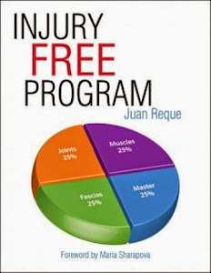 Injury free program