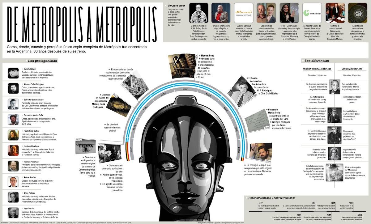 http://2.bp.blogspot.com/-Hv6rpi5b8Ss/Thi93BAlKKI/AAAAAAAAACA/Z0FU5Z34ly8/s1200/Metropolis+Original.jpg