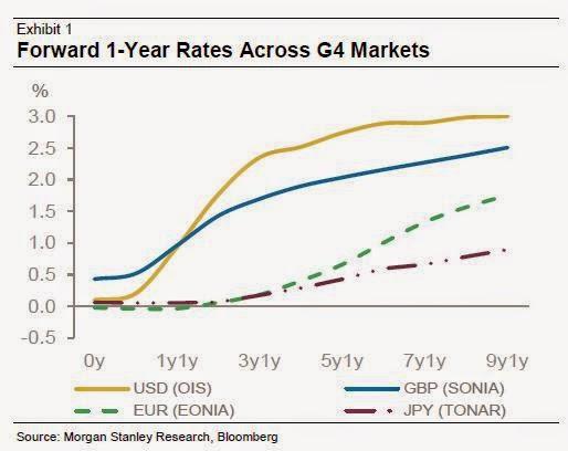 Externes Rating Hierbei werden die Kreditkunden nach Ratingnoten beurteilt, die sie von externen Agenturen erhalten (Moody's, Standard & Poor's, Fitch).