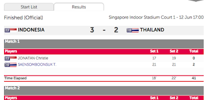 thailand vs indonesia