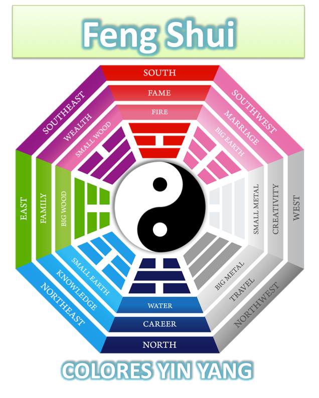 Feng Shui: COLORES para buen Chi