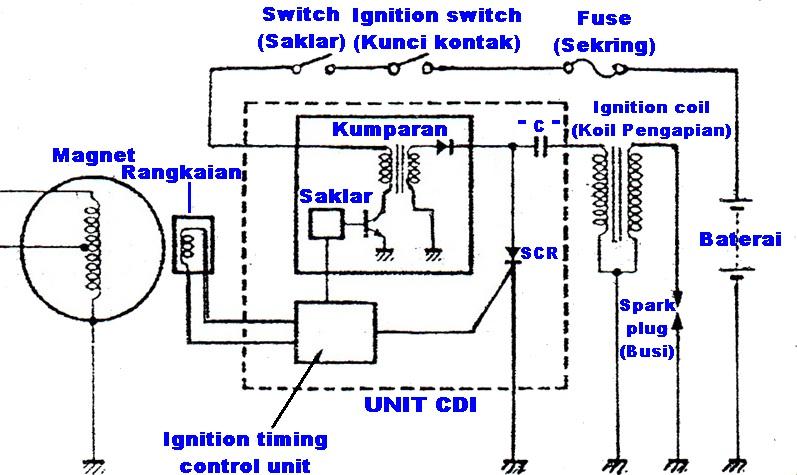 Karta sistem pengapian cdi dcinfo balap liar ja cara kerja sistem pengapian cdi dengan arus dc yaitu pada saat kunci kontak di on kan arus akan mengalir dari baterai menuju sakelar asfbconference2016 Choice Image