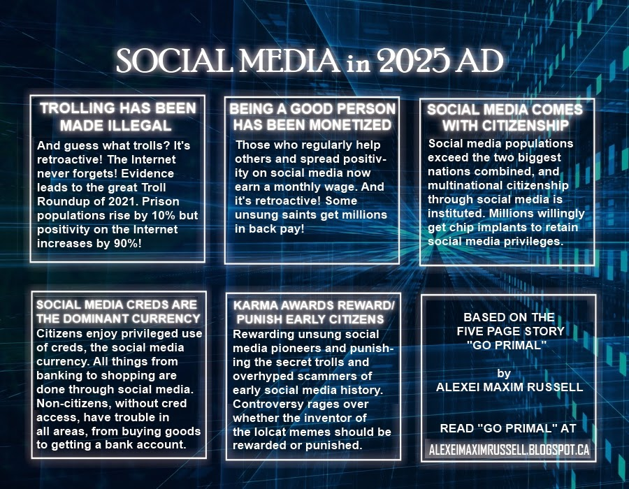 social media future 2025 prediction technology transhumanism dog cat recipe oprah clipart free stock image photo girl girls emma watson sex science fiction scifi writer bestseller bestselling author meme viral trending trolls trolling citizenship