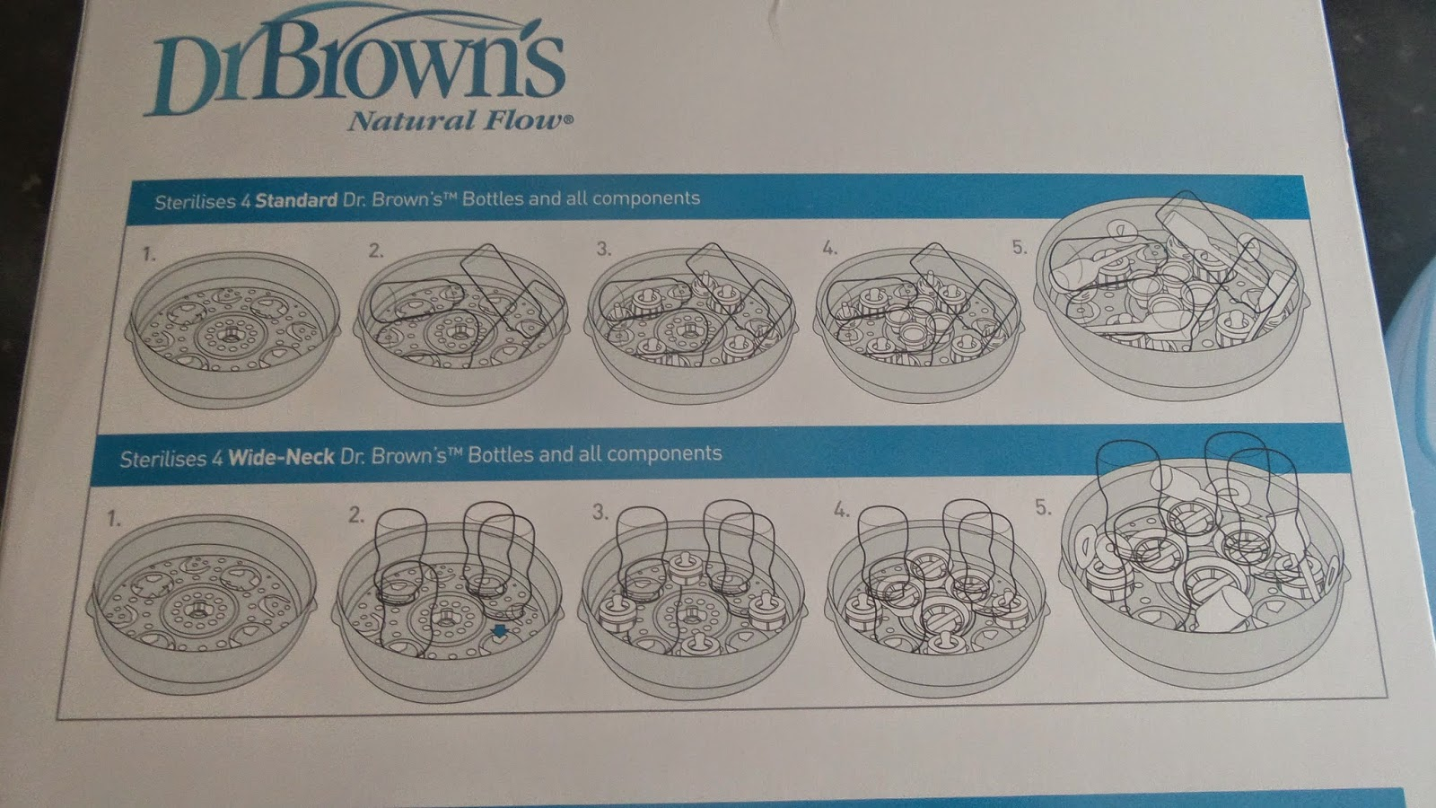Review And Giveaway Dr Browns Microwave Steam Sterliser Coming