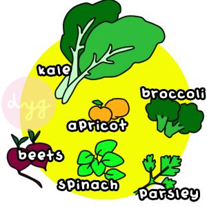 Sayur Yang Boleh Meningkatkan Kadar Hemoglobin