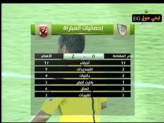 اهداف مباراة الاهلى والمقاصة 2-0 || الدورى المصرى