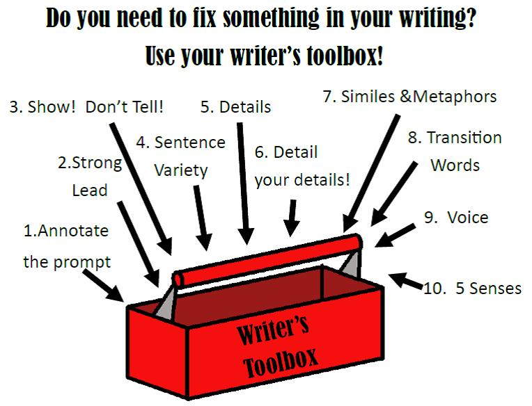 Online Tools for Kids to Improve Writing Skills   A Better York   Candidates Ideas