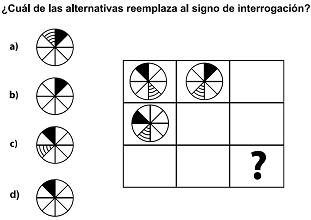 SENESCYT Razonamiento Numérico Prueba Aptitud Académica ENES 2015 ...