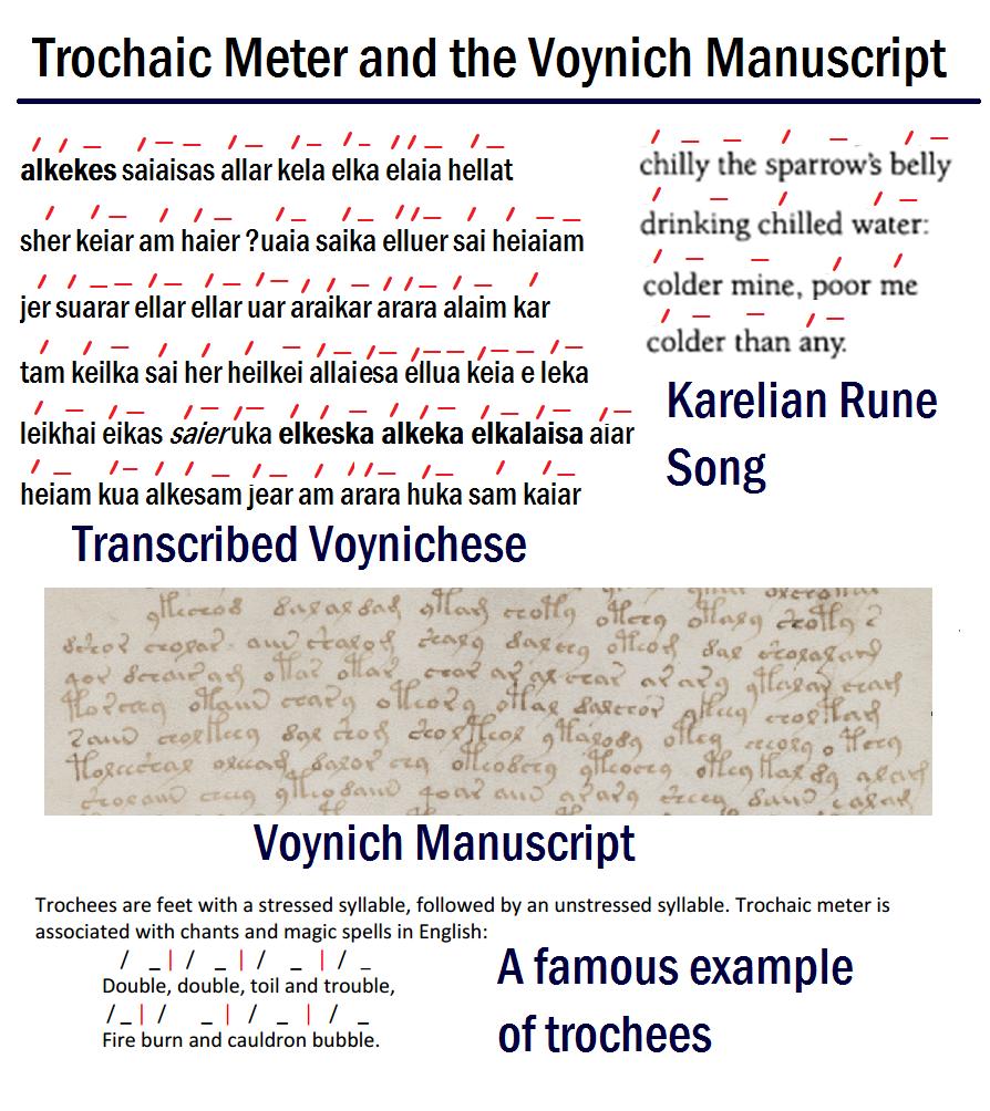 How to write in trochaic tetrameter