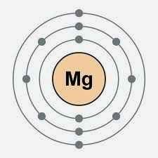 Magnesium L Threonate