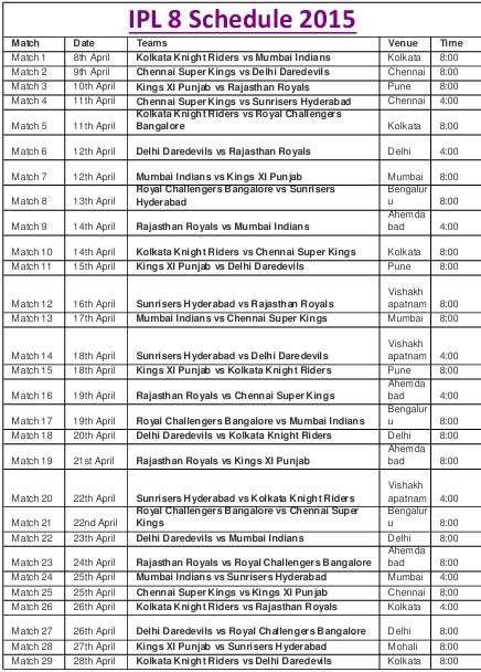 Pepsi IPL 2015 Match Schedules, Time Table, IPL 2015 teams ~ Tips ...