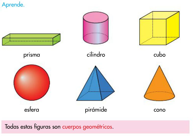 Educacin Artstica GRADO SEXTO EJERCICIO DE FORMA SIMPLE