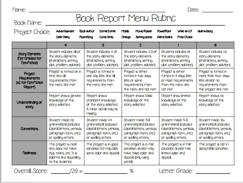 Rubric for writing a book report