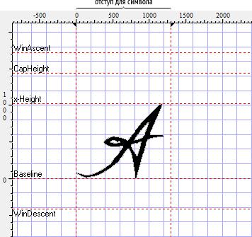 Редактирование/правка символа шрифта