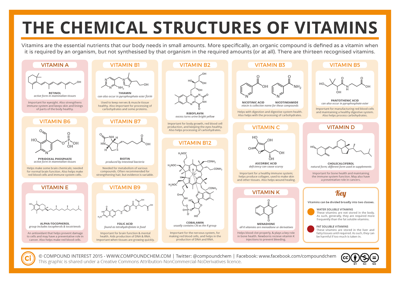 http://www.compoundchem.com/wp-content/uploads/2015/01/Chemical-Structures-of-Vitamins-FINAL.png