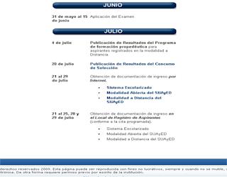 Resultados Exámen Licenciatura UNAM 2014-2015 Sistema Escolarizado Universidad Nacional Autónoma de México