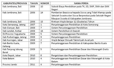 Landasan Hukum Pendidikan (Aspek Legal Formal)